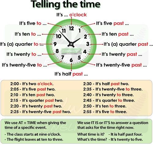 đọc giờ trong tiếng anh chuẩn