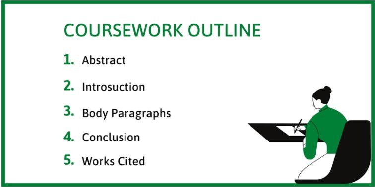 Cách lên dàn ý Coursework